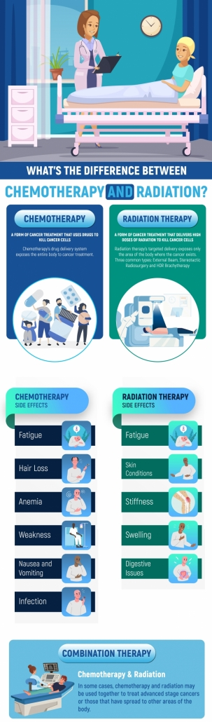 chemo vs radiation therapy infographic showing main differences between the two cancer treatment types